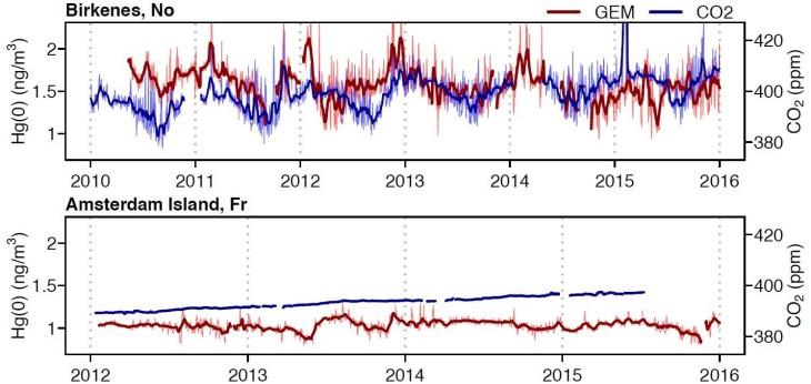ozeanisches klima in norwegen